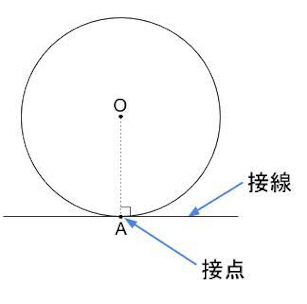 f:id:hamigakiko110:20190316190014j:image