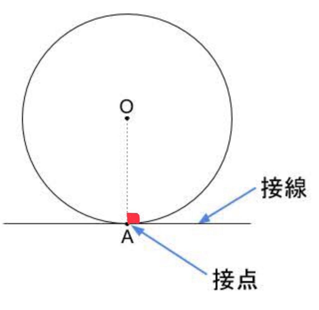 f:id:hamigakiko110:20190316211207j:image