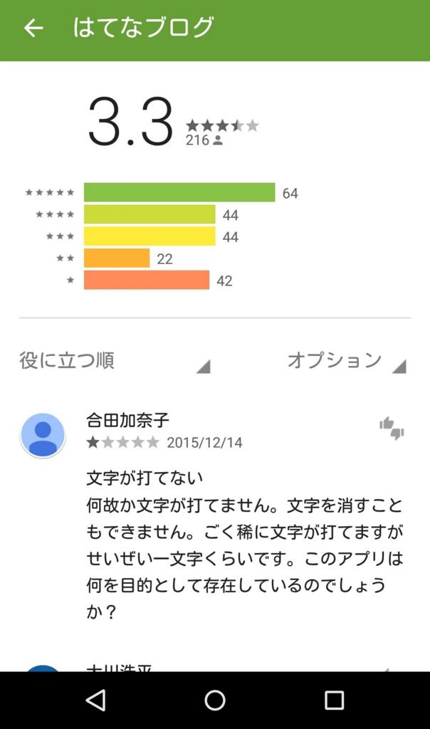 f:id:hamisaku:20160108030131j:plain