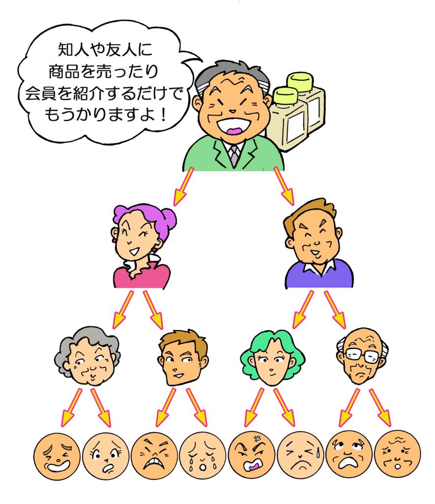 f:id:hamisaku:20160121185335j:plain