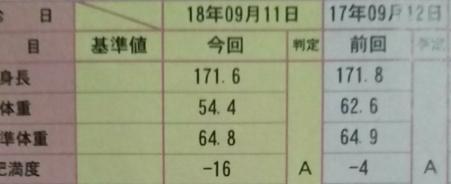 f:id:hamisaku:20181025005023j:plain