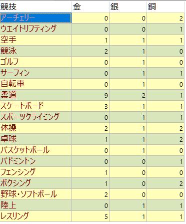 f:id:hamo2020:20210823132227p:plain