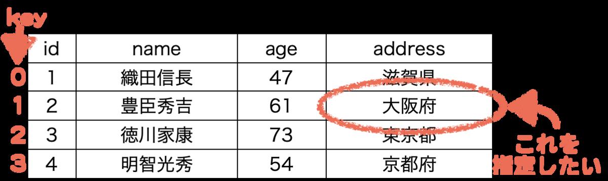 f:id:hamochikuwa440:20210215105423p:plain