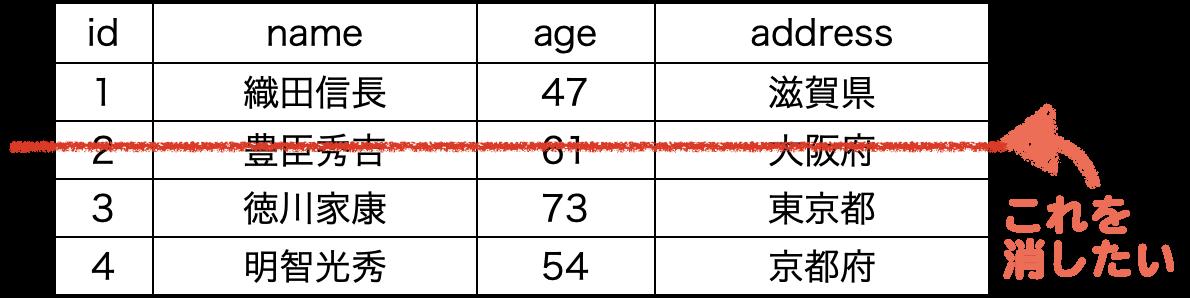 f:id:hamochikuwa440:20210215110932p:plain