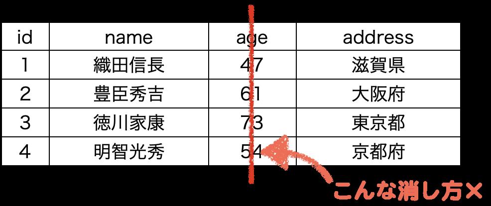f:id:hamochikuwa440:20210215111256p:plain