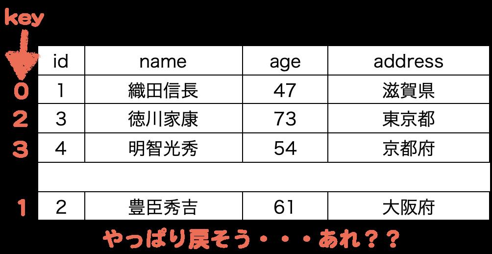 f:id:hamochikuwa440:20210215112439p:plain