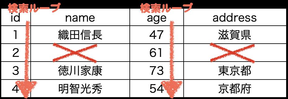 f:id:hamochikuwa440:20210215114011p:plain