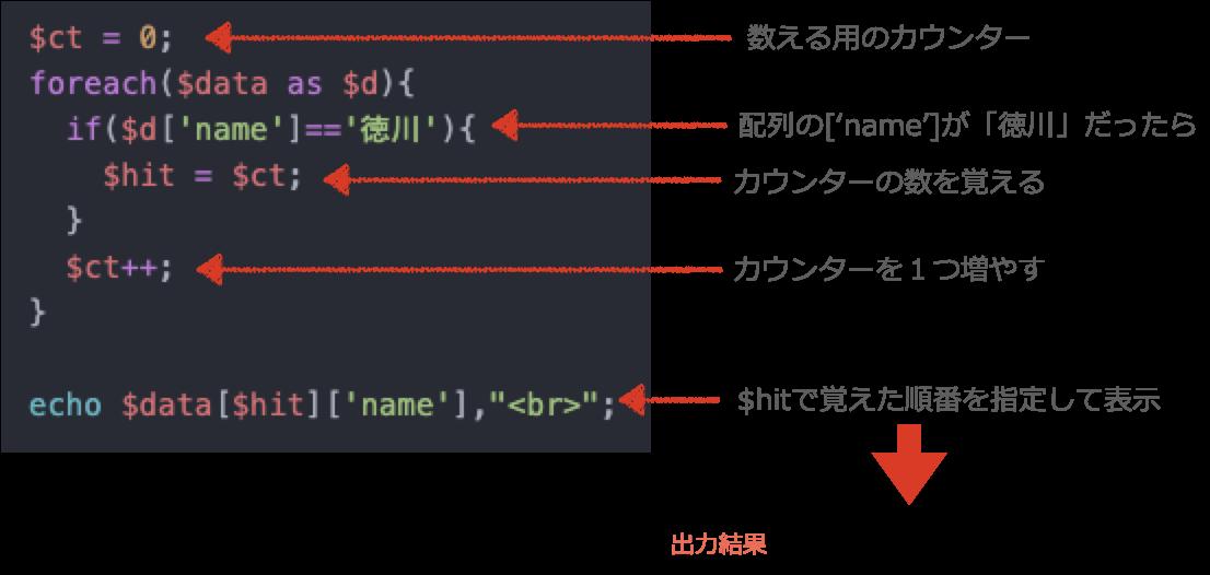 f:id:hamochikuwa440:20210223005421p:plain