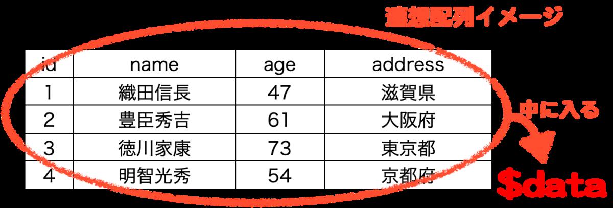 f:id:hamochikuwa440:20210223201036p:plain