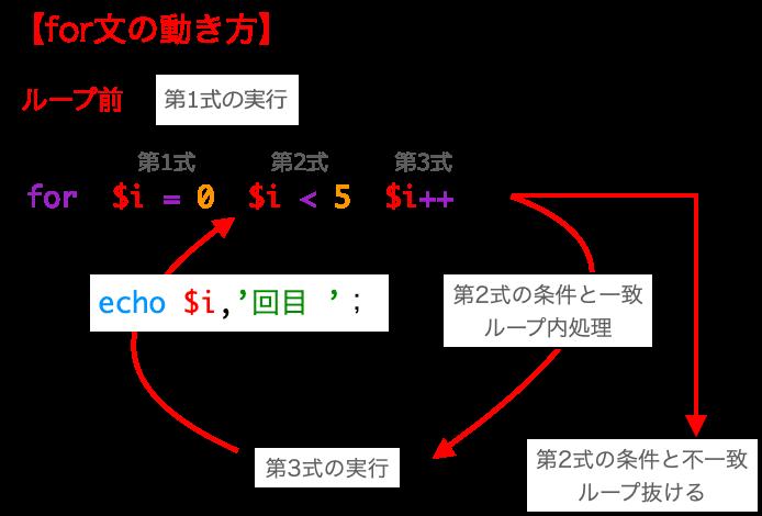 f:id:hamochikuwa440:20210223210815p:plain