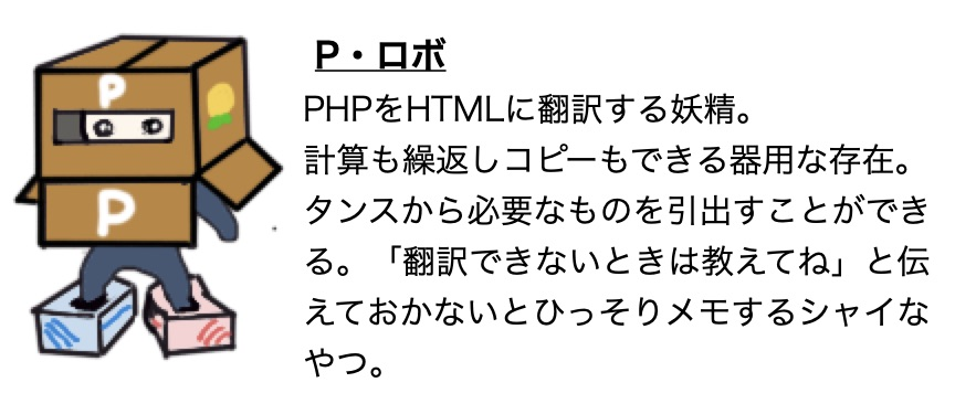 f:id:hamochikuwa440:20210227014042j:plain