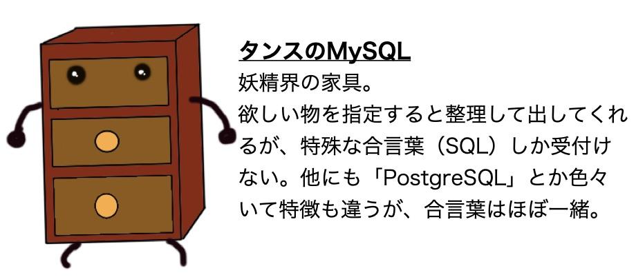 f:id:hamochikuwa440:20210227014058j:plain