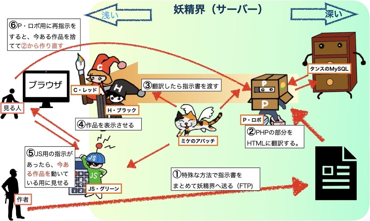 f:id:hamochikuwa440:20210227014244j:plain