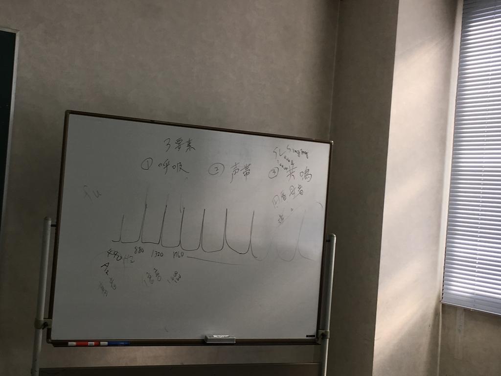 f:id:hamoroukai:20180924211337j:plain