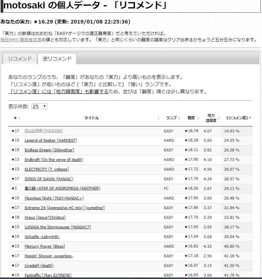 f:id:hamosaki:20190108225042p:plain