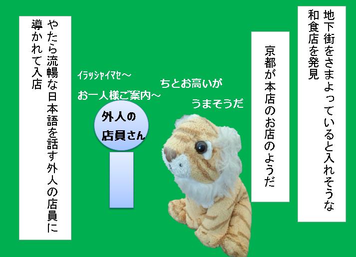 f:id:hampemtarutaru:20181112145802p:plain