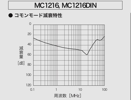 f:id:hamtaro:20210122215102j:image