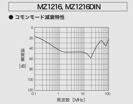 f:id:hamtaro:20210122215116j:image
