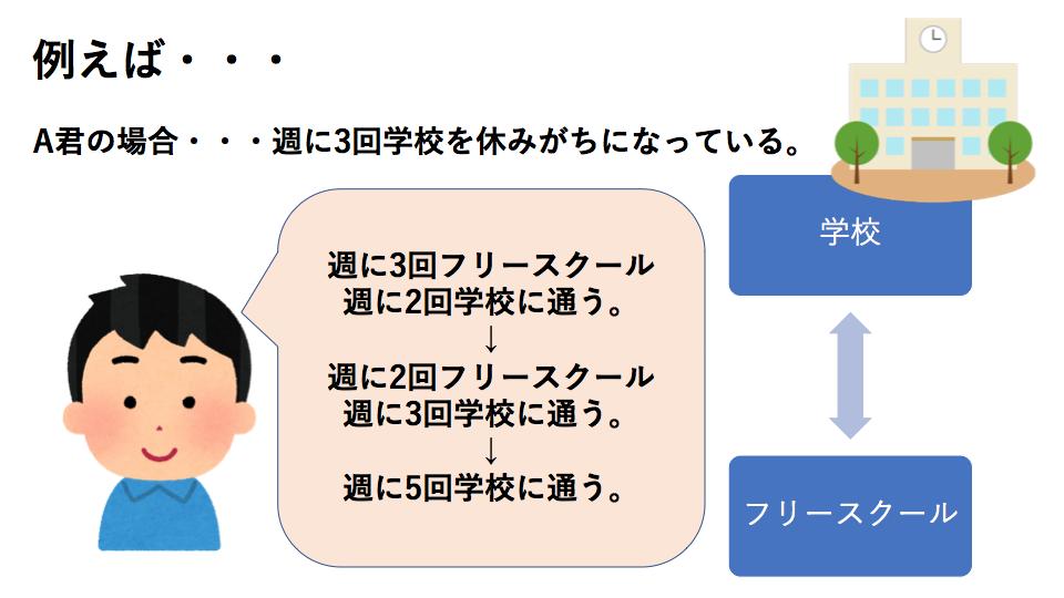 f:id:hamu-cute120:20190406193427p:plain