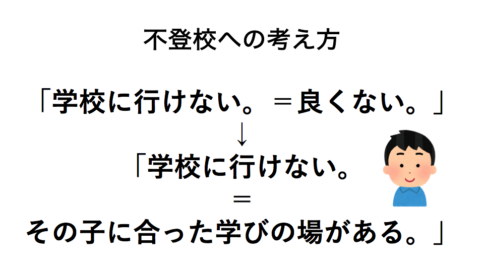 f:id:hamu-cute120:20190406195529p:plain