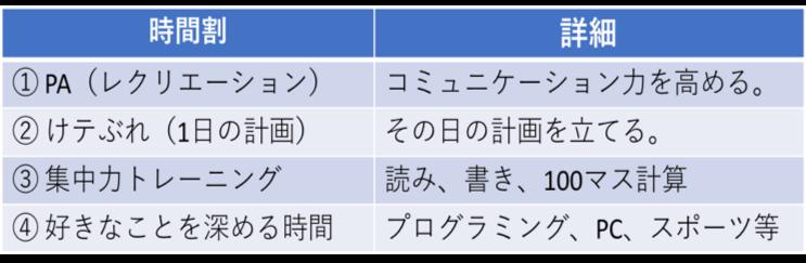 f:id:hamu-cute120:20190408184030p:plain