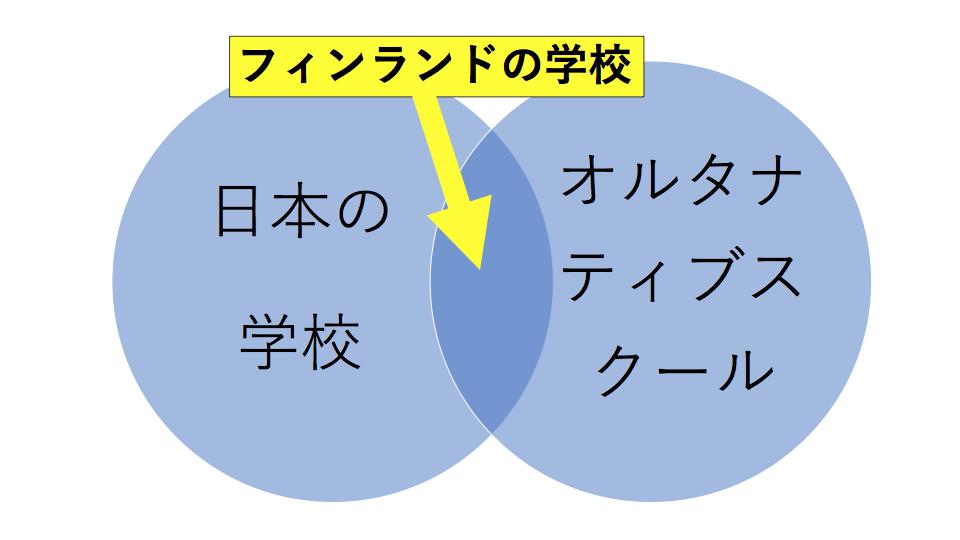 f:id:hamu-cute120:20190409235810p:plain