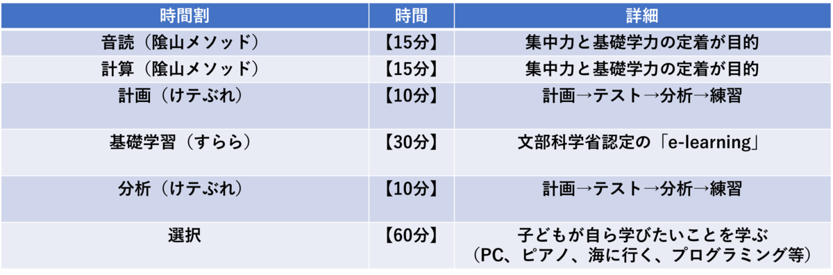 f:id:hamu-cute120:20190411000805p:plain