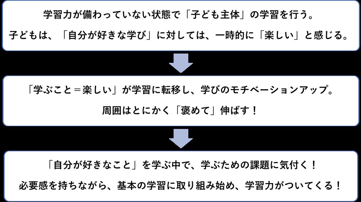 f:id:hamu-cute120:20190417203608p:plain