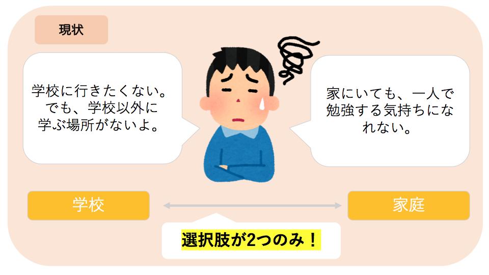 f:id:hamu-cute120:20190624231007p:plain