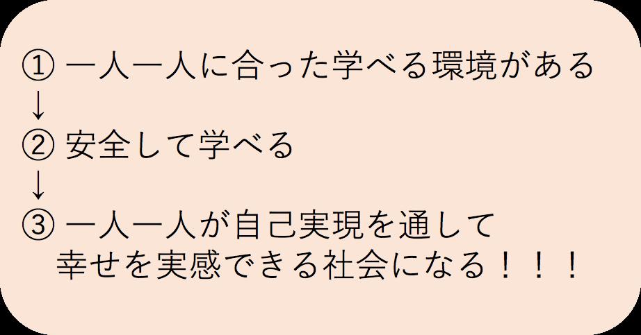 f:id:hamu-cute120:20190625111234p:plain