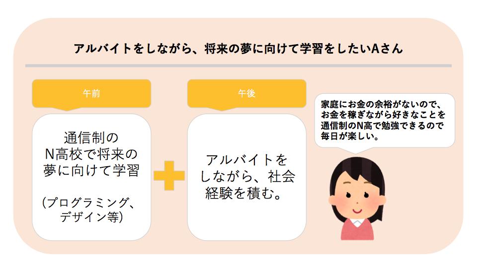 f:id:hamu-cute120:20190625113953p:plain