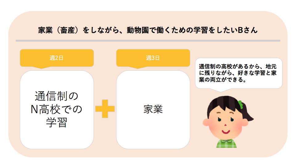 f:id:hamu-cute120:20190625114003p:plain
