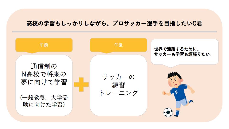 f:id:hamu-cute120:20190625114454p:plain
