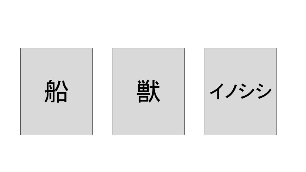 f:id:hamu88hamu:20170604100657p:plain