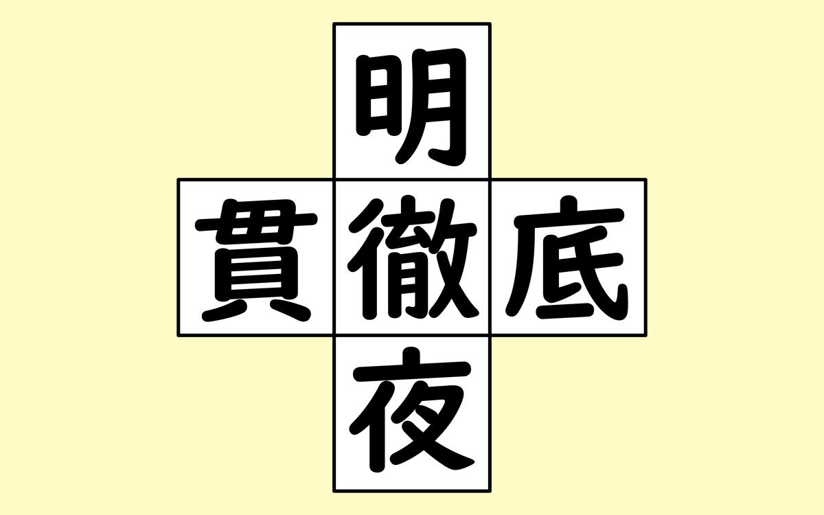 漢字脳トレ