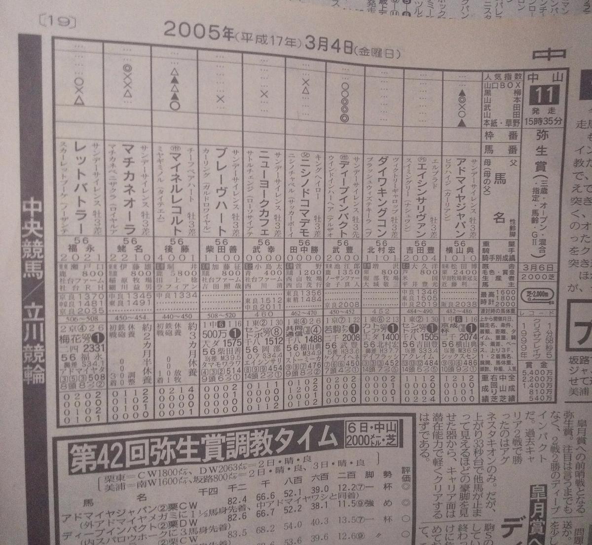 f:id:hamuhamu18:20200307161232j:plain