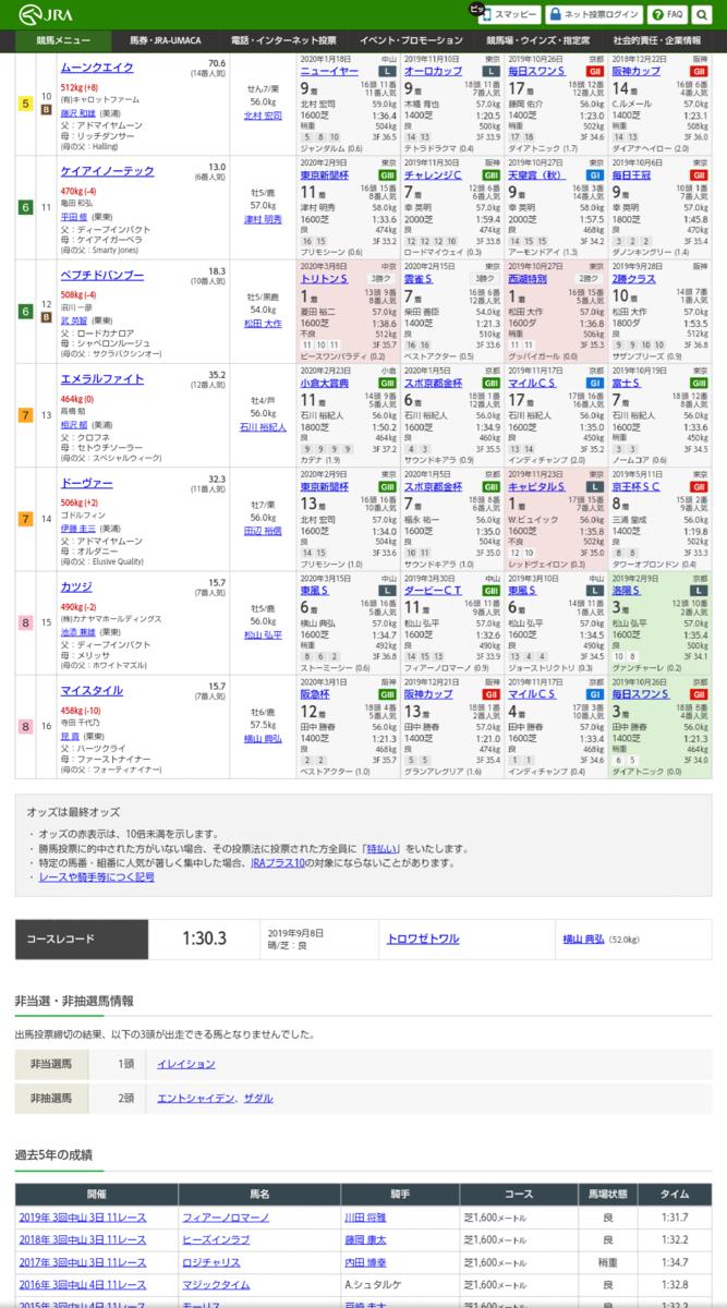 f:id:hamuhamu18:20200404183611p:plain