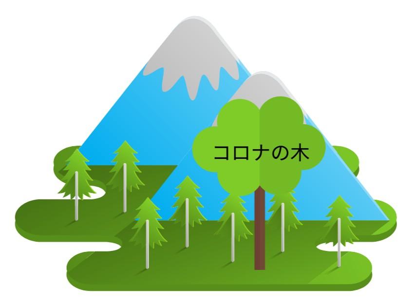 f:id:hamuhamu18:20200429161928j:plain