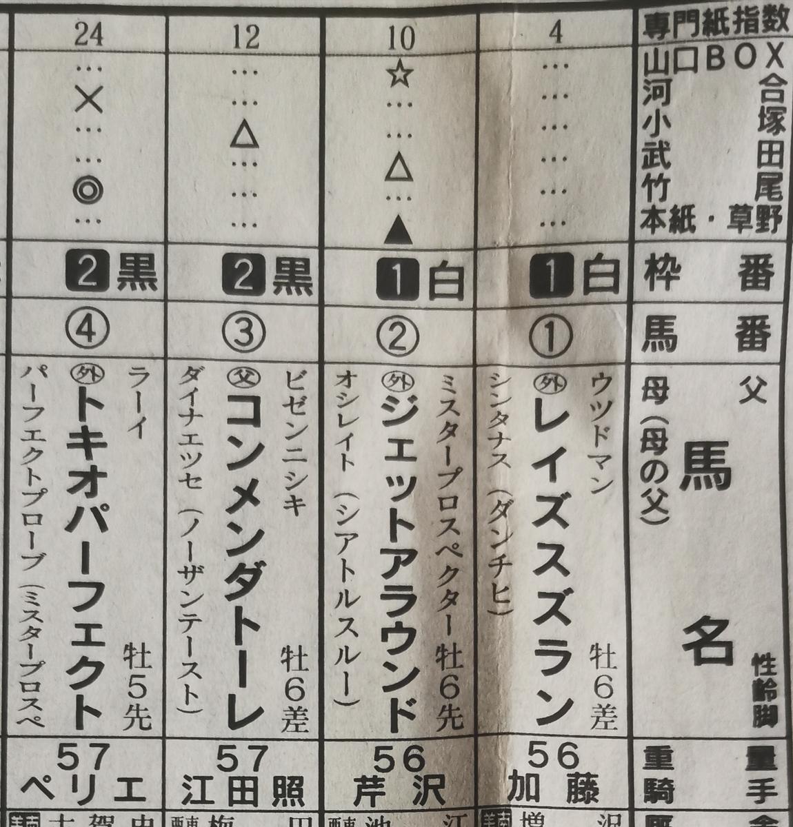 f:id:hamuhamu18:20200701173828j:plain