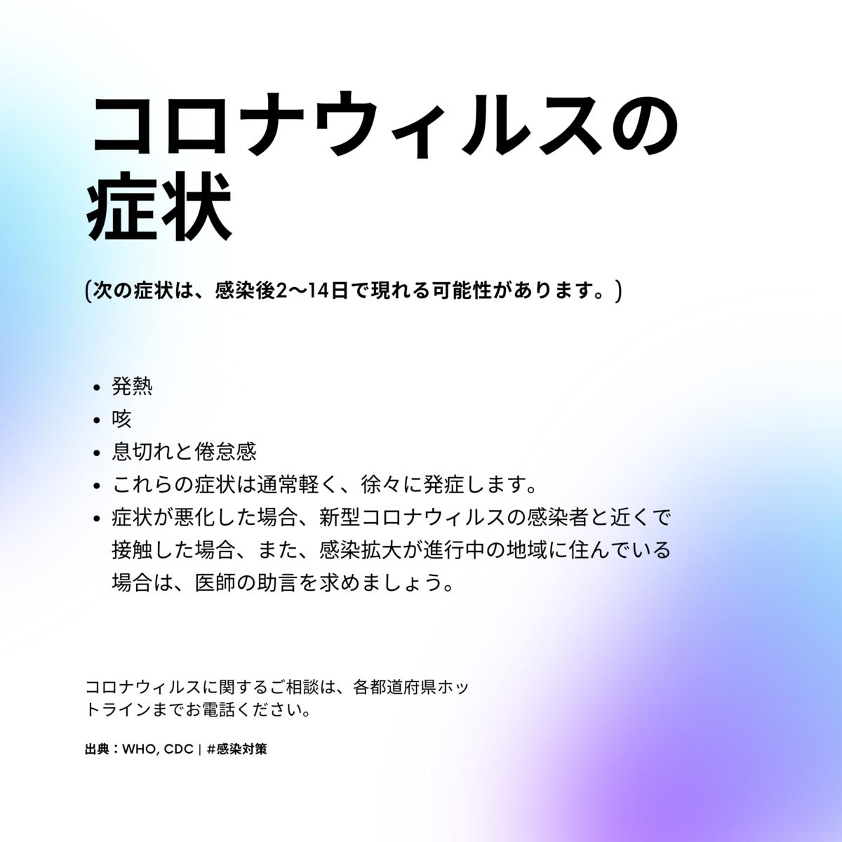f:id:hamuhamu18:20200714203442p:plain