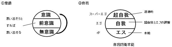 f:id:hana-mode:20191201063438p:plain