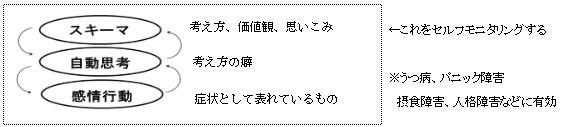 f:id:hana-mode:20191201064721p:plain