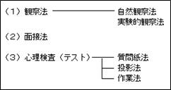 f:id:hana-mode:20191201070238p:plain