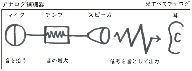 f:id:hana-mode:20200208053234j:image:w400