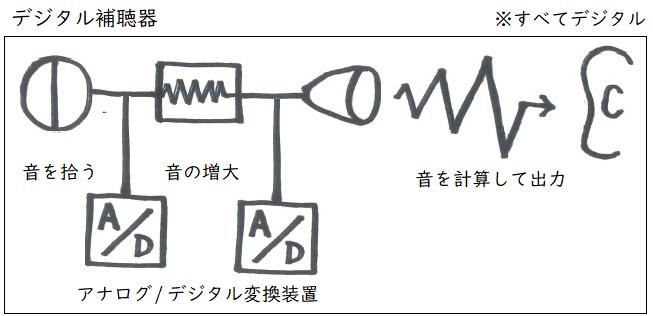 f:id:hana-mode:20200208053241j:image:w400