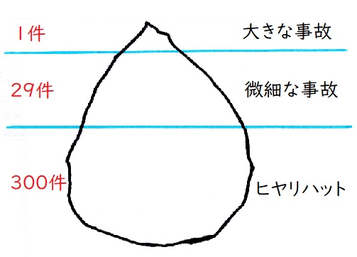 f:id:hana-mode:20200229161546j:image:w300