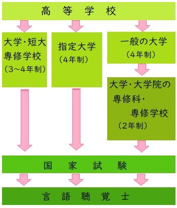 f:id:hana-mode:20200329153654j:image