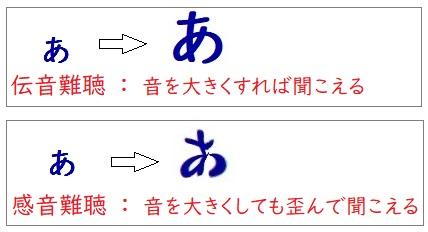 f:id:hana-mode:20200418085133j:image