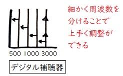 f:id:hana-mode:20200426153433j:image