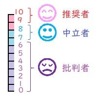 f:id:hana-mode:20200517161000j:image